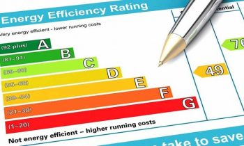 Energie label aanvragen
